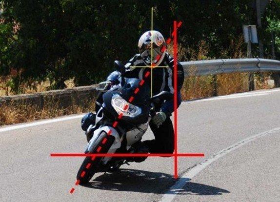 2.- Posición del cuerpo sobre la moto