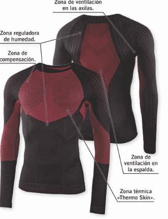 camiseta-termica