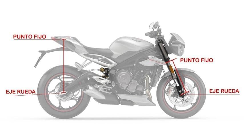 Como ajustar el SAG de una moto