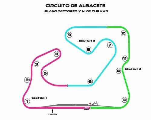 Circuito de Albacete